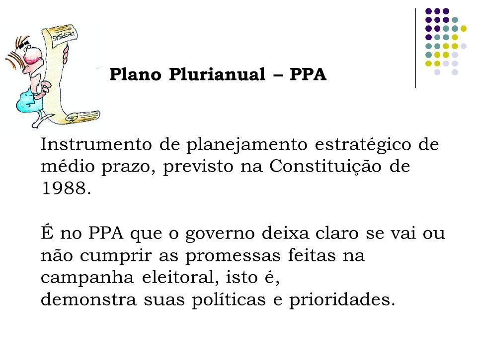 Plano Plurianual – PPA O Projeto de Lei do PPA deve conter as diretrizes, objetivos e metas da administração municipal para as despesas de capital e outras delas decorrentes e para as relativas aos programas de duração continuada.