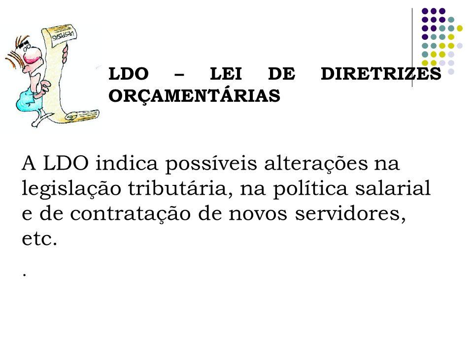 Lei Orçamentária Anual - LOA É elaborada pelo Executivo segundo as diretrizes aprovadas na LDO.
