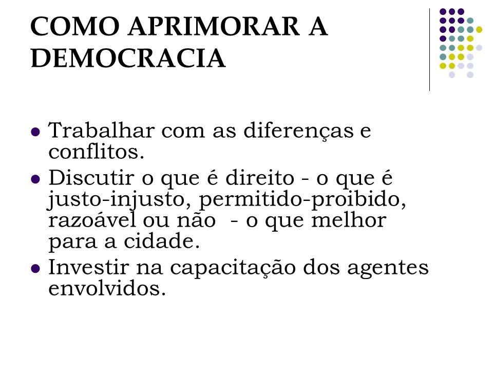 Principais dificuldades Confusão de papéis - poder público e movimento social.