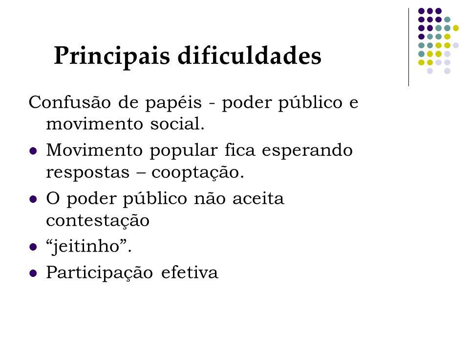 LIMITES DA DEMOCRACIA NO ESTADO BRASILEIRO Diferentes interesses X interesses conflitantes Baixa participação popular Ênfase na representação