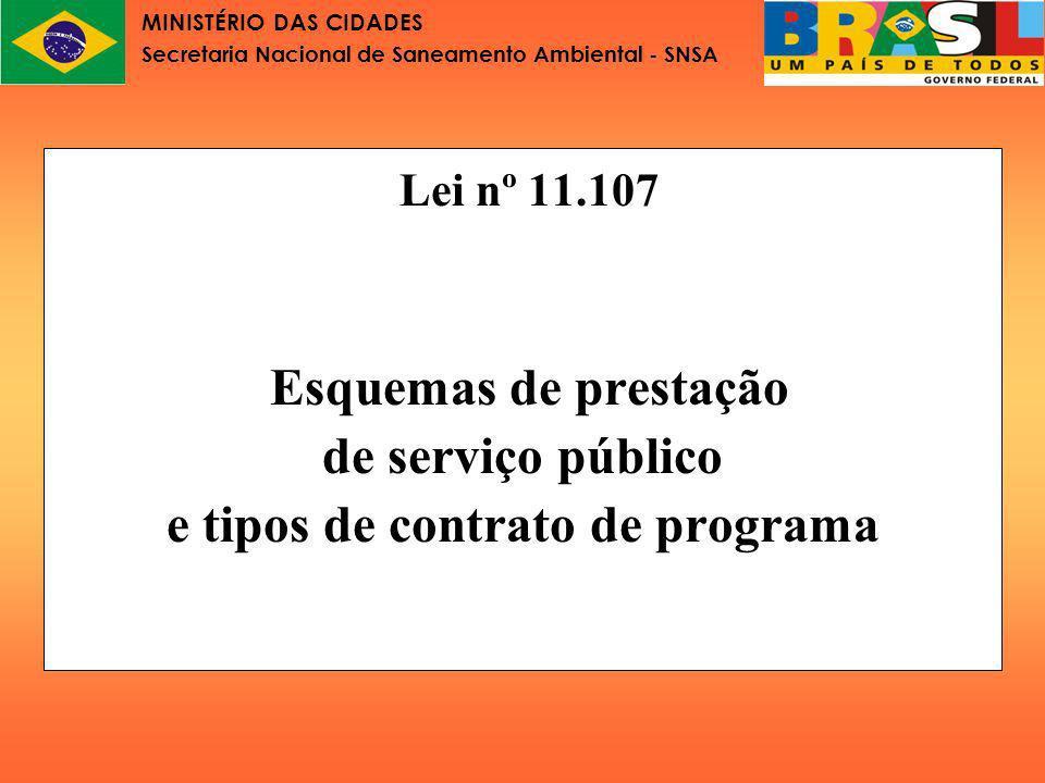 MINISTÉRIO DAS CIDADES Secretaria Nacional de Saneamento Ambiental - SNSA régie direta Centralizada régie indireta Direta autarquia Descentralizada (outorga) empresa pública soc.