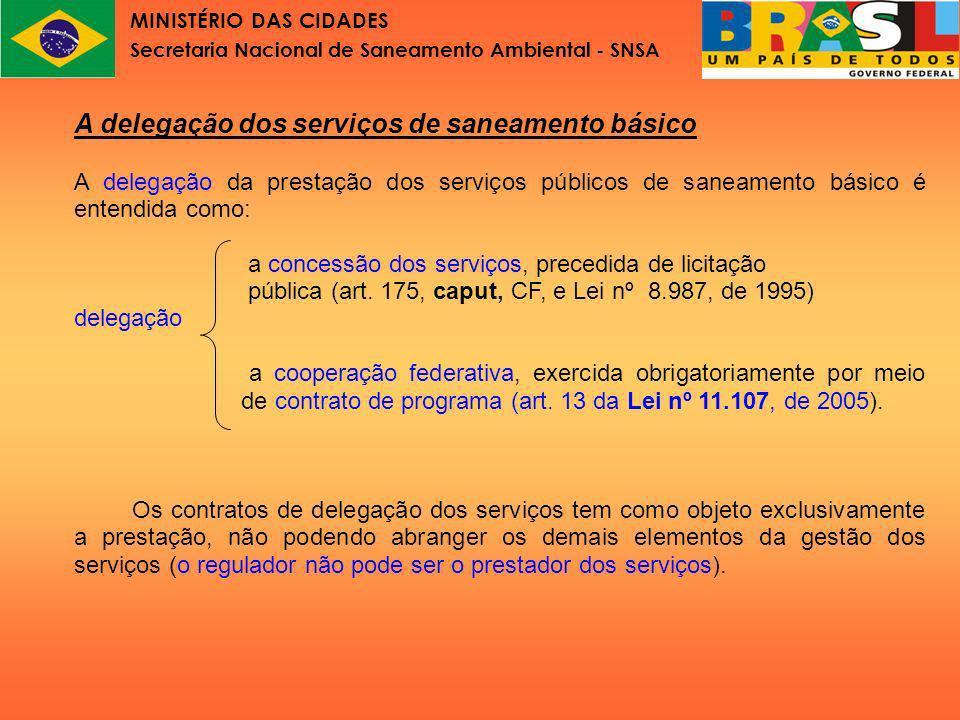 MINISTÉRIO DAS CIDADES Secretaria Nacional de Saneamento Ambiental - SNSA Tipos de contrato de programa Modelo A Consórcio público ou Convênio de cooperação Estado ----------------------------------------------------- Município||| Companhia estadual ------------------------------ Contrato de programa Autarquia estadual