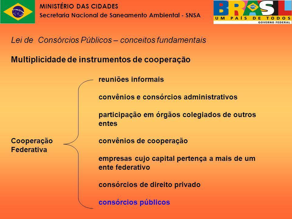 MINISTÉRIO DAS CIDADES Secretaria Nacional de Saneamento Ambiental - SNSA Lei de Consórcios Públicos – conceitos fundamentais A cooperação é apenas uma das formas de articulação federativa.