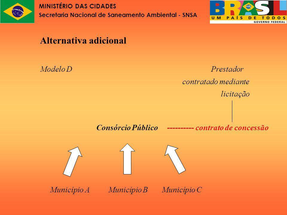 MINISTÉRIO DAS CIDADES Secretaria Nacional de Saneamento Ambiental - SNSA Obrigado.