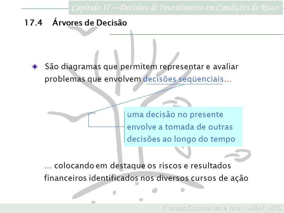 Capítulo 17 – Decisões de Investimento em Condições de Risco 17.4Árvores de Decisão... colocando em destaque os riscos e resultados financeiros identi