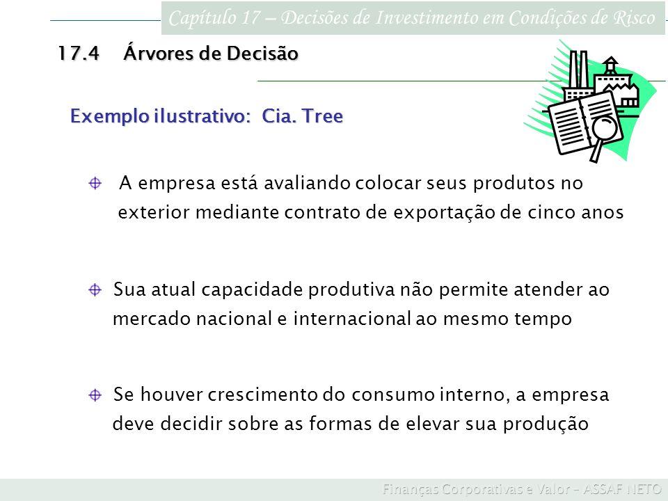 Capítulo 17 – Decisões de Investimento em Condições de Risco 17.4Árvores de Decisão Se houver crescimento do consumo interno, a empresa deve decidir s