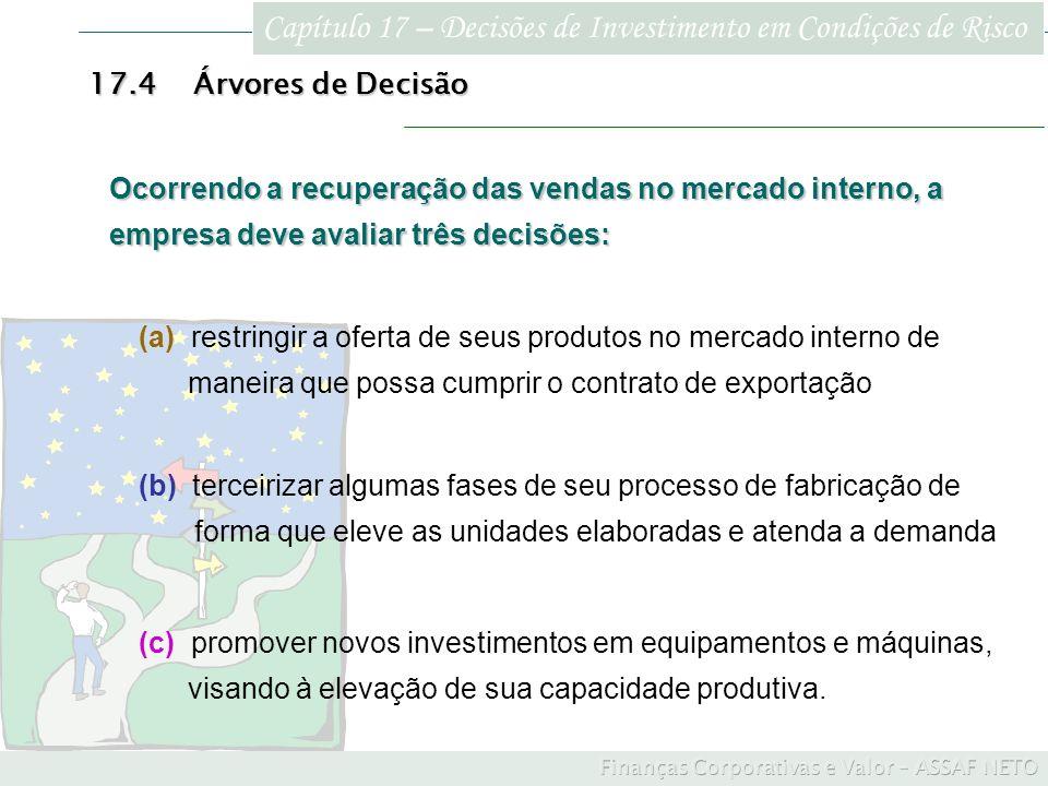 Capítulo 17 – Decisões de Investimento em Condições de Risco 17.4Árvores de Decisão (c) promover novos investimentos em equipamentos e máquinas, visan