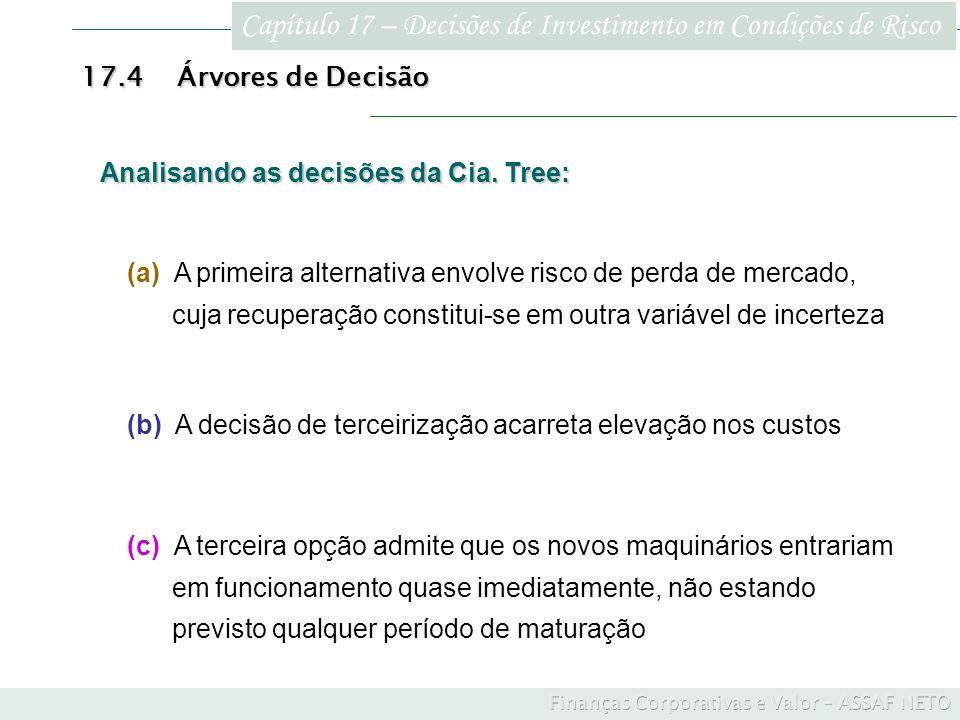 Capítulo 17 – Decisões de Investimento em Condições de Risco 17.4Árvores de Decisão (c) A terceira opção admite que os novos maquinários entrariam em