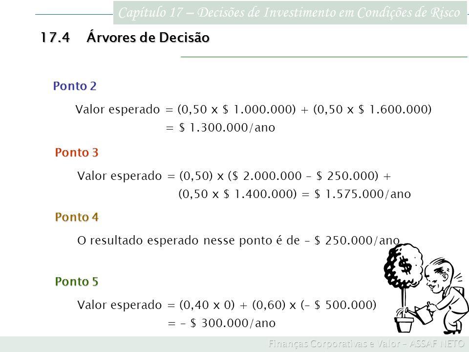 Capítulo 17 – Decisões de Investimento em Condições de Risco 17.4Árvores de Decisão Ponto 2 Valor esperado = (0,50 x $ 1.000.000) + (0,50 x $ 1.600.00