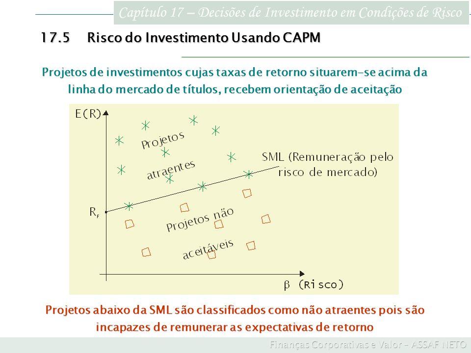 Capítulo 17 – Decisões de Investimento em Condições de Risco 17.5Risco do Investimento Usando CAPM Projetos de investimentos cujas taxas de retorno si