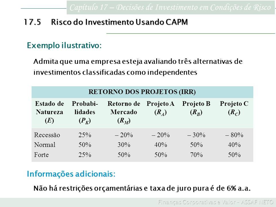 Capítulo 17 – Decisões de Investimento em Condições de Risco – 80% 40% 50% – 30% 50% 70% – 20% 40% 50% – 20% 30% 50% 25% 50% 25% Recessão Normal Forte