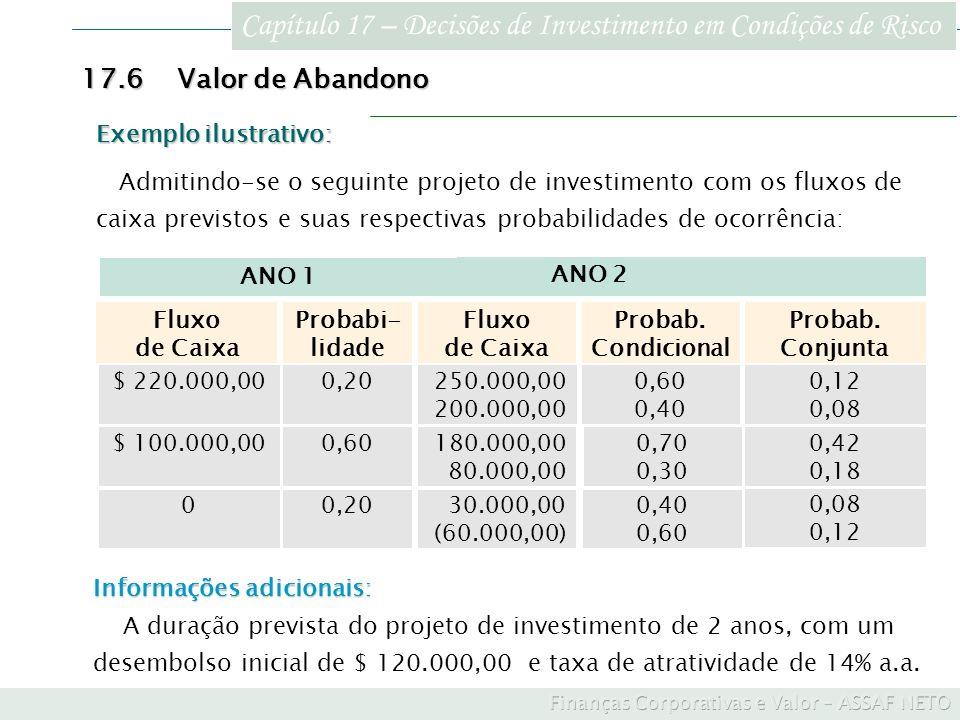 Capítulo 17 – Decisões de Investimento em Condições de Risco 17.6Valor de Abandono 0,08 0,12 0,40 0,60 30.000,00 (60.000,00) 0,200 0,42 0,18 0,70 0,30