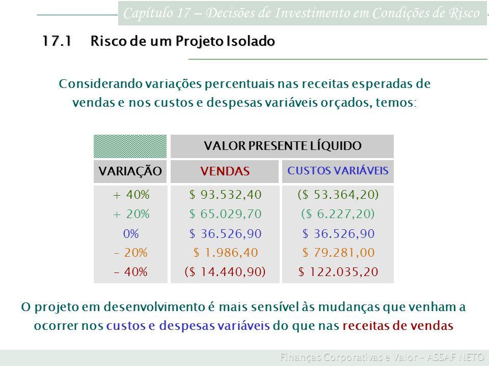 Capítulo 17 – Decisões de Investimento em Condições de Risco 17.1Risco de um Projeto Isolado Considerando variações percentuais nas receitas esperadas