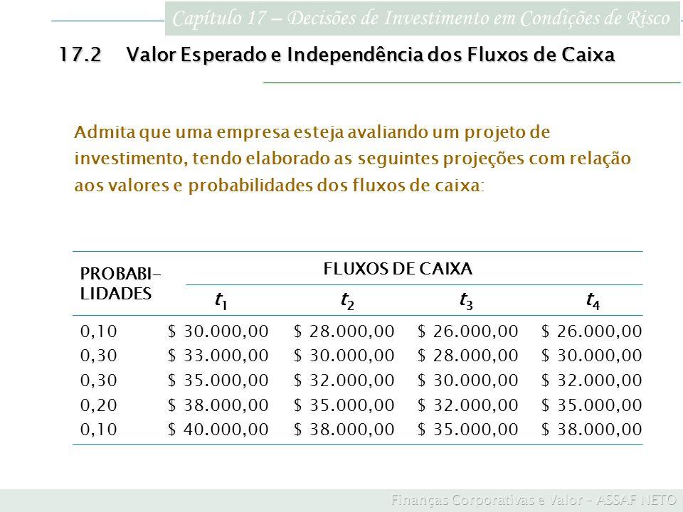 Capítulo 17 – Decisões de Investimento em Condições de Risco 17.2Valor Esperado e Independência dos Fluxos de Caixa $ 26.000,00 $ 30.000,00 $ 32.000,0