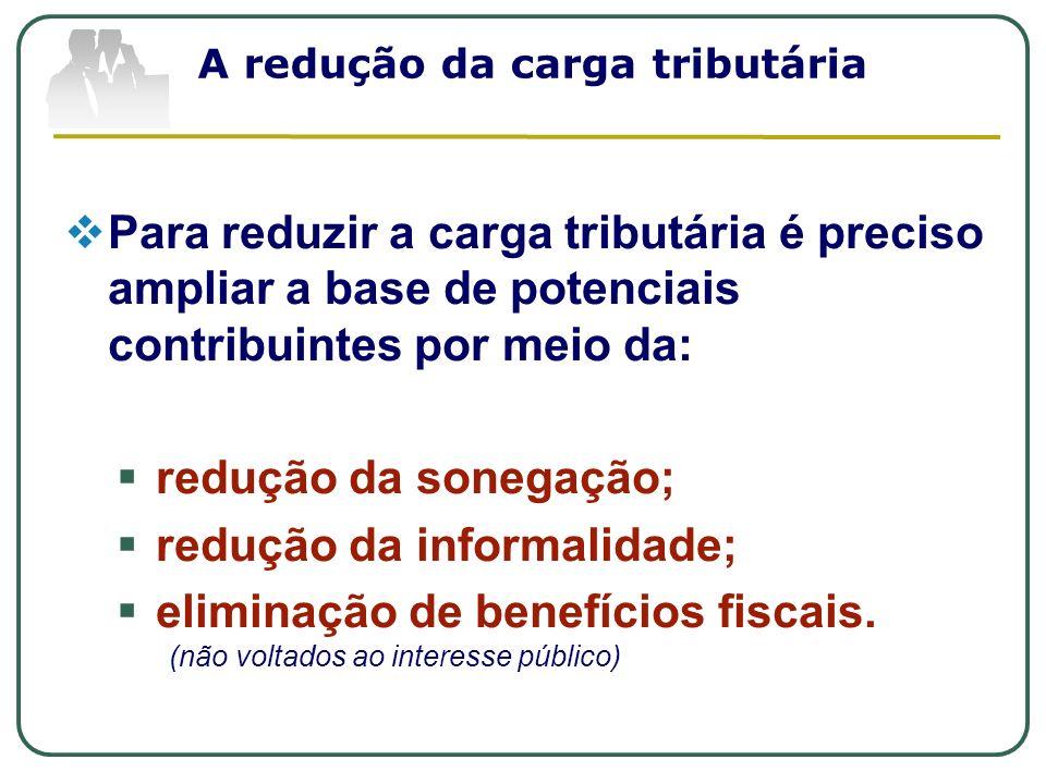 A redução da carga tributária Para reduzir a carga tributária é preciso ampliar a base de potenciais contribuintes por meio da: redução da sonegação;