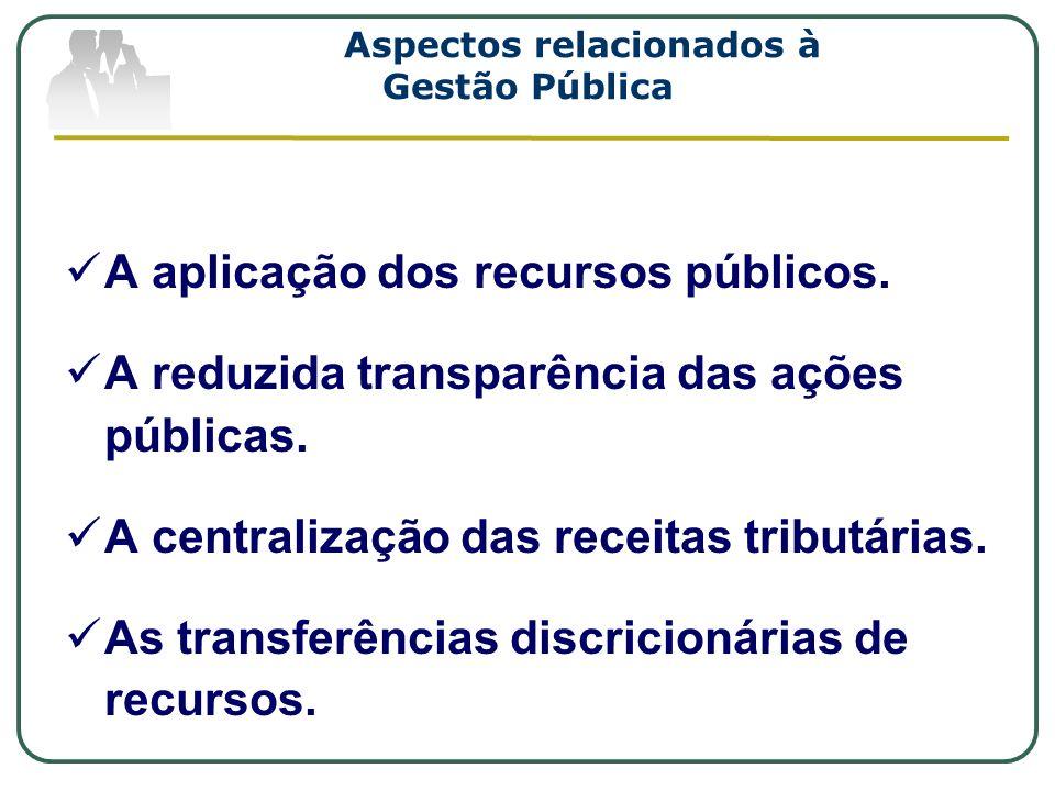 Aspectos relacionados à Gestão Pública A aplicação dos recursos públicos. A reduzida transparência das ações públicas. A centralização das receitas tr