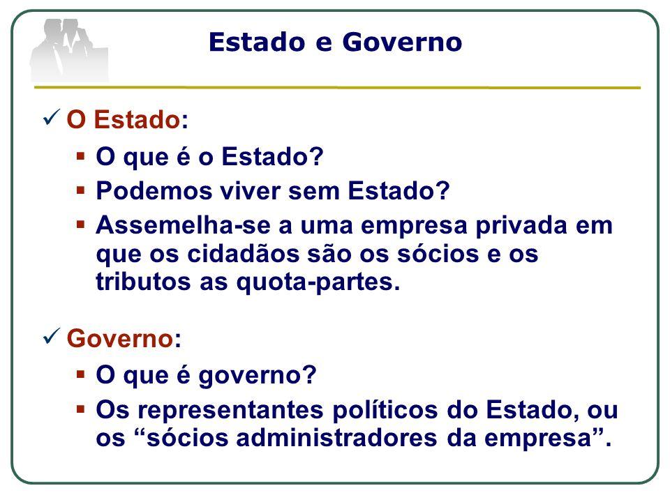Estado e Governo O Estado: O que é o Estado? Podemos viver sem Estado? Assemelha-se a uma empresa privada em que os cidadãos são os sócios e os tribut