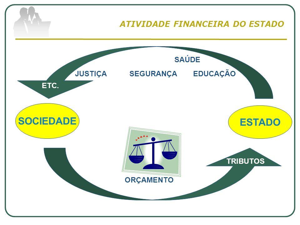 ATIVIDADE FINANCEIRA DO ESTADO SOCIEDADE ESTADO TRIBUTOS JUSTIÇA SAÚDE EDUCAÇÃO ETC. SEGURANÇA ORÇAMENTO