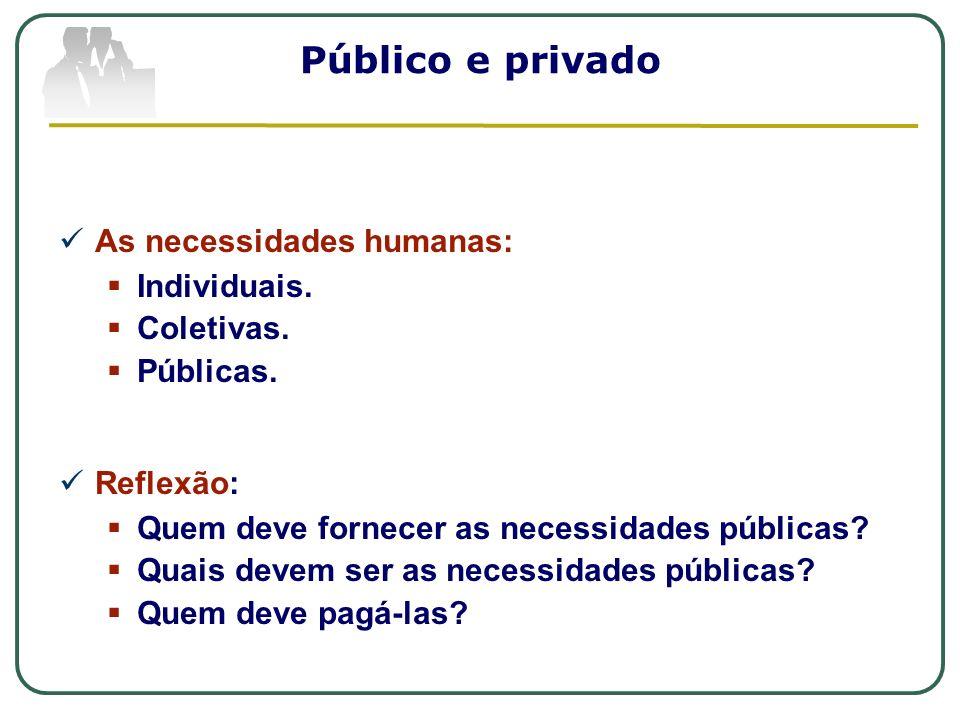 Público e privado As necessidades humanas: Individuais. Coletivas. Públicas. Reflexão: Quem deve fornecer as necessidades públicas? Quais devem ser as