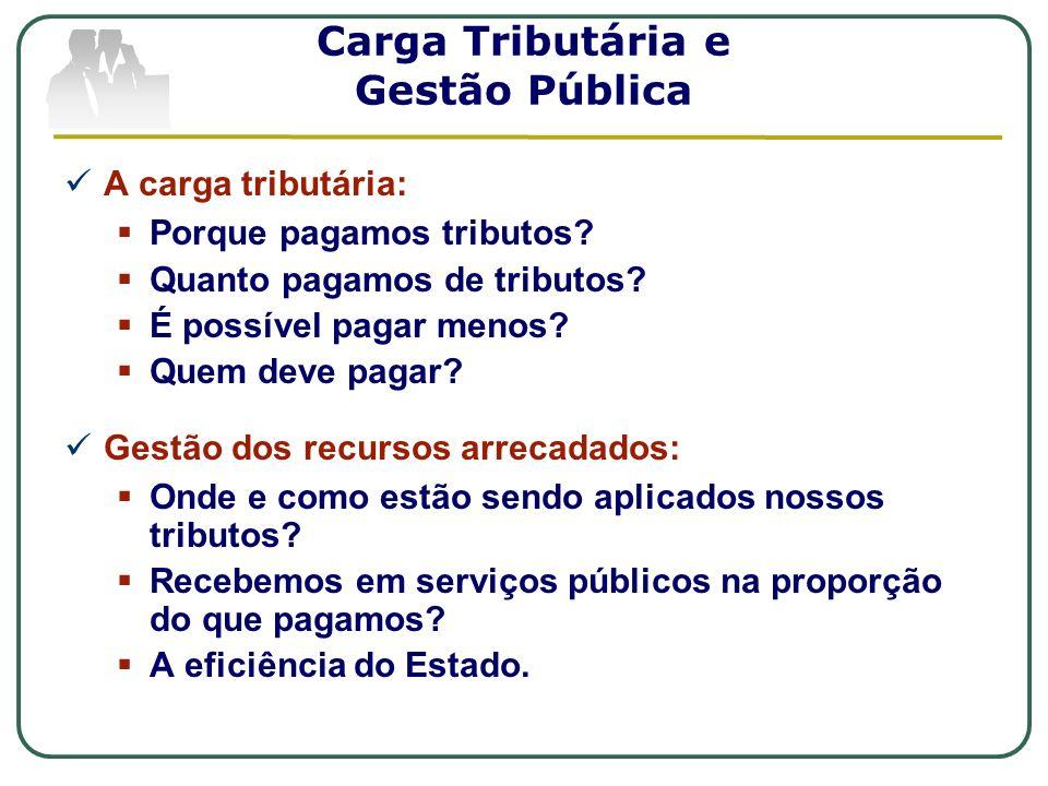 Quanto cada brasileiro paga de tributos 198019851990199520002007 Em Reais 2005 *Valor aproximado Cada Norte Americano paga apoximadamente R$ 45.000 ano.