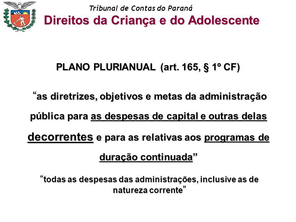 Tribunal de Contas do Paraná PLANO PLURIANUAL (art. 165, § 1º CF) as diretrizes, objetivos e metas da administração pública para as despesas de capita