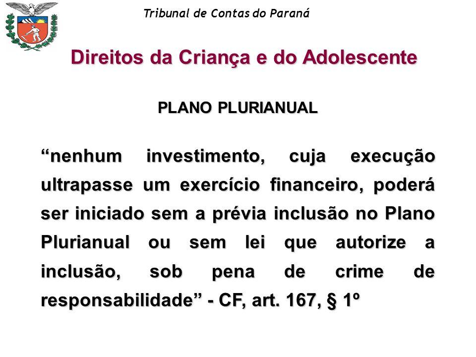 Tribunal de Contas do Paraná PLANO PLURIANUAL nenhum investimento, cuja execução ultrapasse um exercício financeiro, poderá ser iniciado sem a prévia