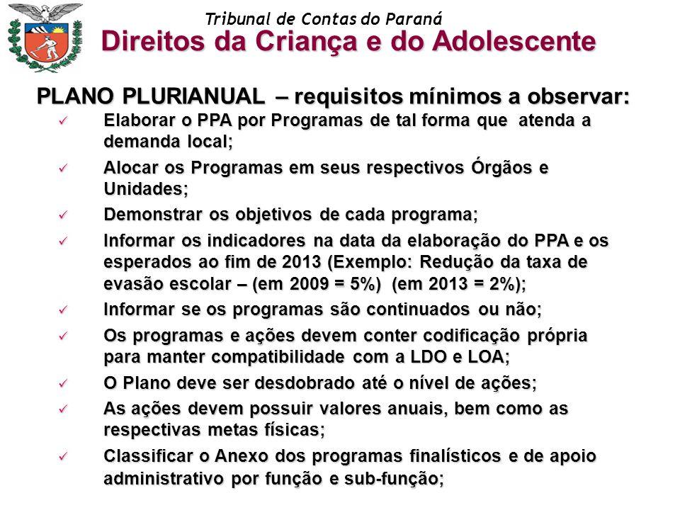 Tribunal de Contas do Paraná PLANO PLURIANUAL – requisitos mínimos a observar: Elaborar o PPA por Programas de tal forma que atenda a demanda local; E