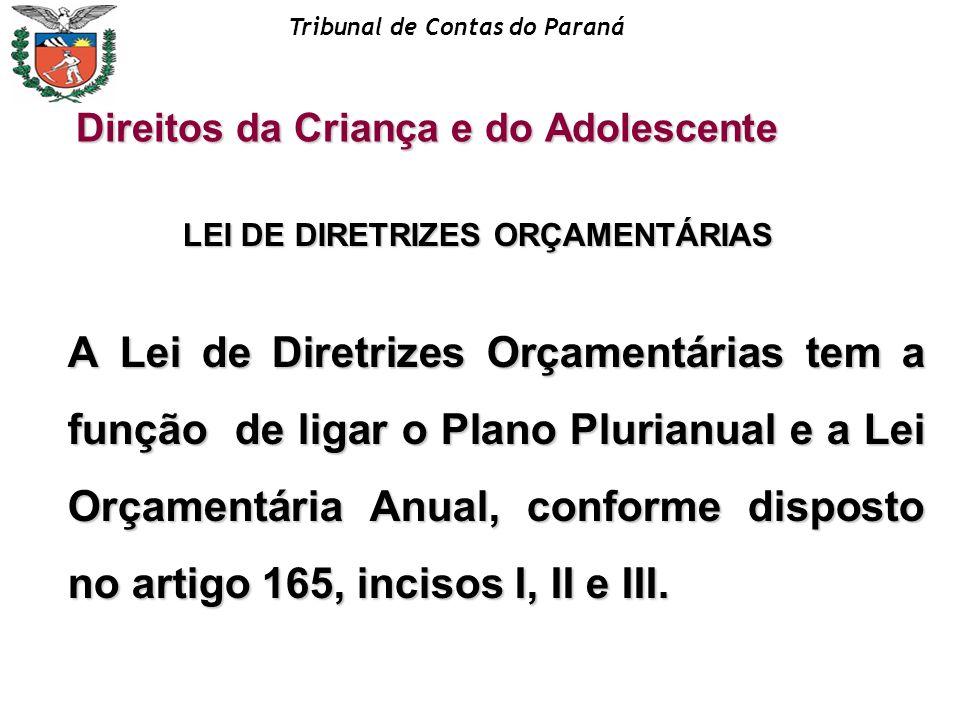 Tribunal de Contas do Paraná LEI DE DIRETRIZES ORÇAMENTÁRIAS A Lei de Diretrizes Orçamentárias tem a função de ligar o Plano Plurianual e a Lei Orçame