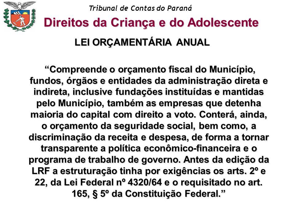 Tribunal de Contas do Paraná LEI ORÇAMENTÁRIA ANUAL Compreende o orçamento fiscal do Município, fundos, órgãos e entidades da administração direta e i