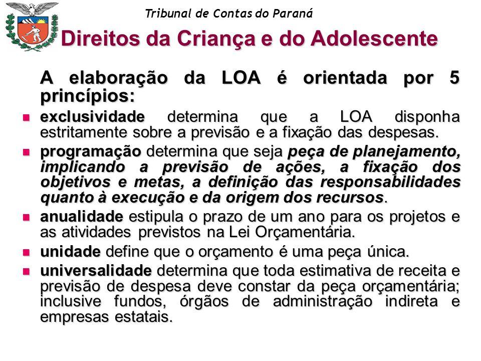 Tribunal de Contas do Paraná Direitos da Criança e do Adolescente A elaboração da LOA é orientada por 5 princípios: exclusividade determina que a LOA
