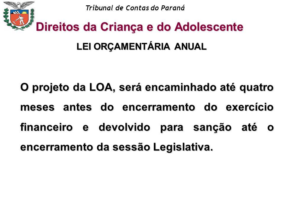 Tribunal de Contas do Paraná LEI ORÇAMENTÁRIA ANUAL O projeto da LOA, será encaminhado até quatro meses antes do encerramento do exercício financeiro