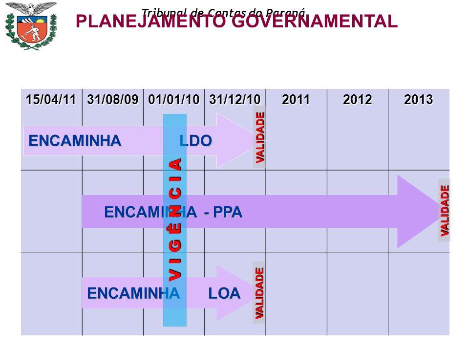 Tribunal de Contas do Paraná 15/04/1131/08/0901/01/1031/12/10201120122013 ENCAMINHA LDO ENCAMINHA - PPA ENCAMINHA - PPA ENCAMINHA LOA V I G Ê N C I A