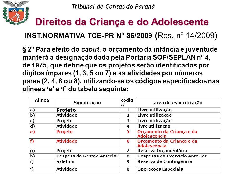 Tribunal de Contas do Paraná INST.NORMATIVA TCE-PR N° 36/2009 (Res. nº 14/2009) § 2º Para efeito do caput, o orçamento da infância e juventude manterá