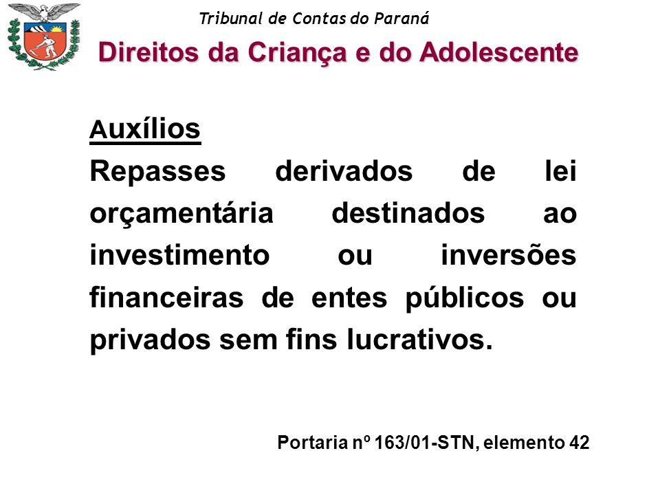 Tribunal de Contas do Paraná A uxílios Repasses derivados de lei orçamentária destinados ao investimento ou inversões financeiras de entes públicos ou