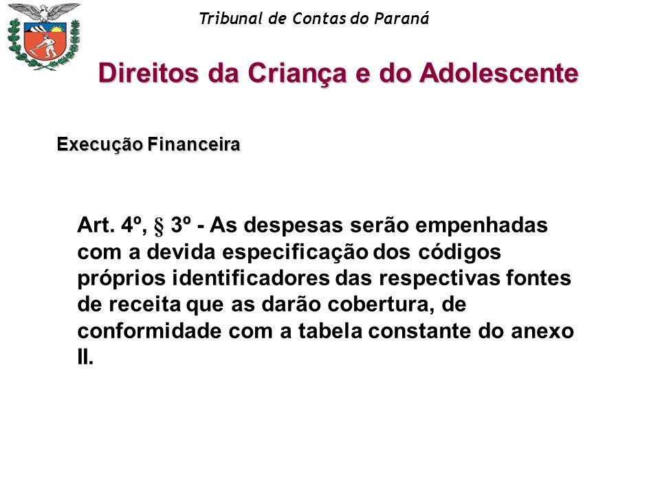 Tribunal de Contas do Paraná Execução Financeira Art. 4º, § 3º - As despesas serão empenhadas com a devida especificação dos códigos próprios identifi