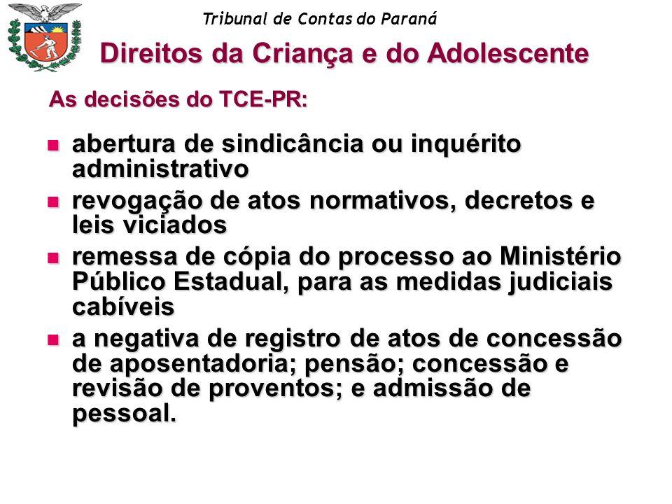 Tribunal de Contas do Paraná abertura de sindicância ou inquérito administrativo abertura de sindicância ou inquérito administrativo revogação de atos