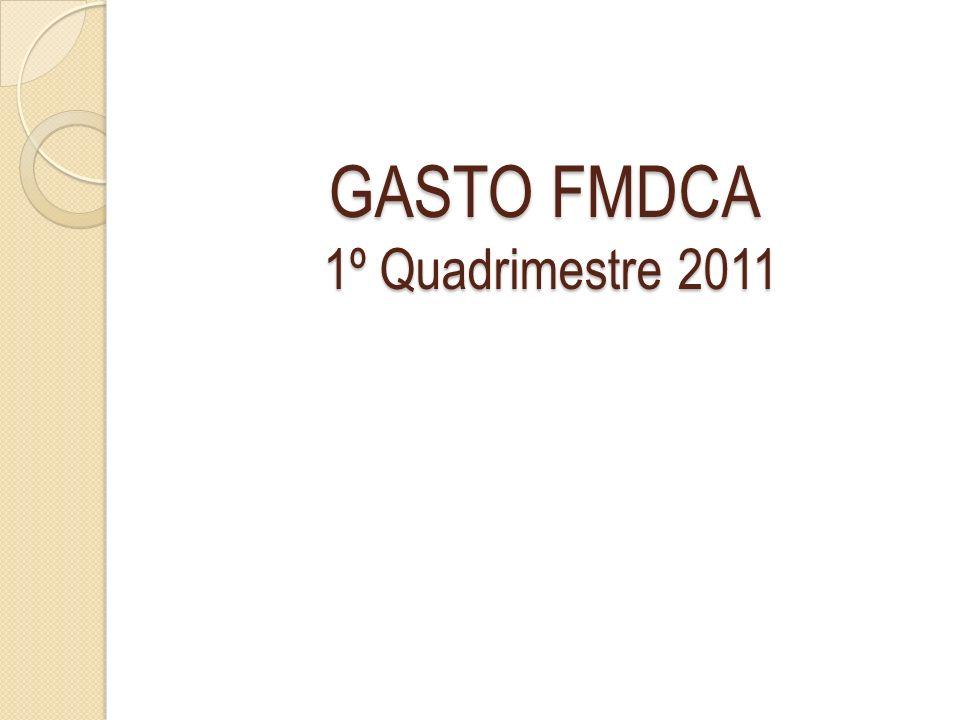 GASTO FMDCA 1º Quadrimestre 2011