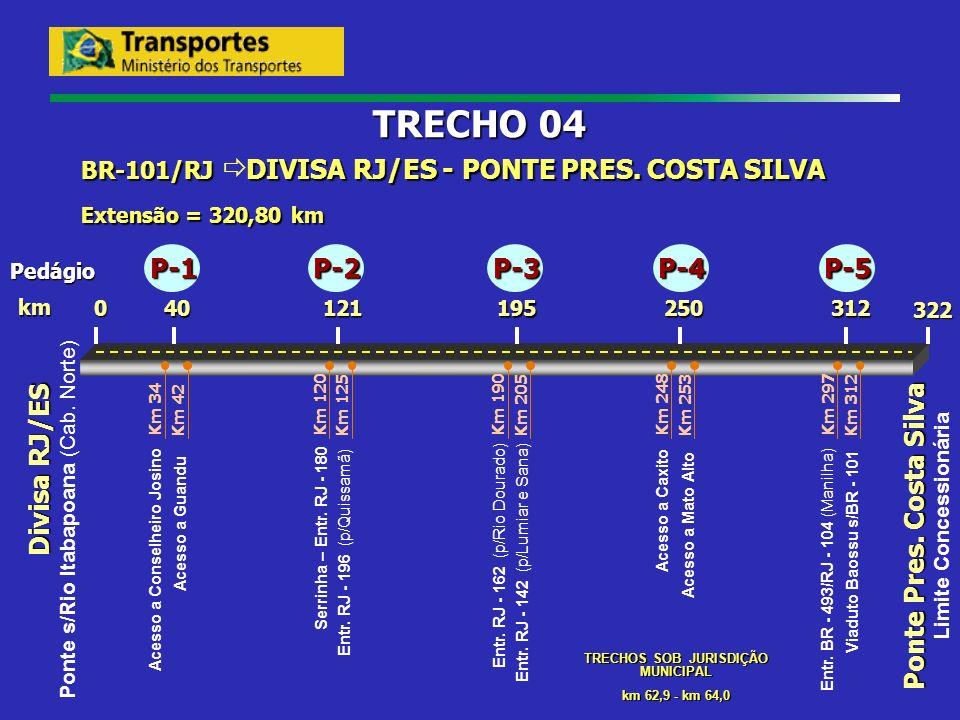 Divisa RJ/ES 312 Ponte Pres. Costa Silva 19512140 0 322 km BR-101/RJ DIVISA RJ/ES - PONTE PRES. COSTA SILVA Extensão = 320,80 km TRECHO 04 Pedágio Km