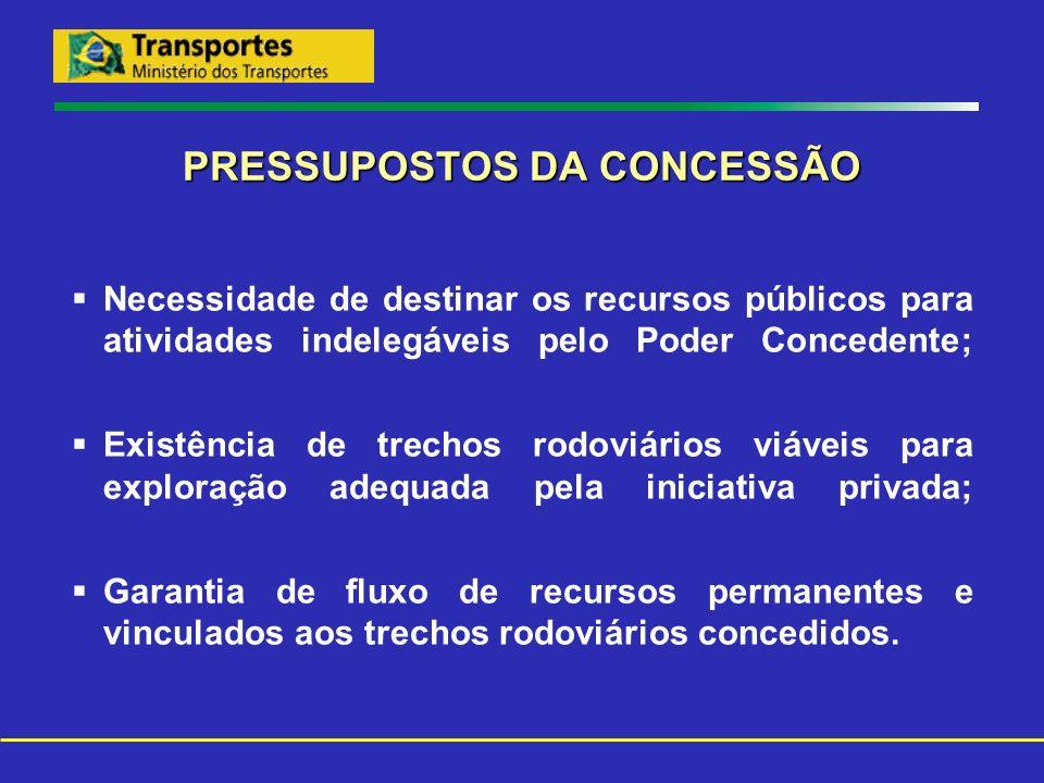 PRESSUPOSTOS DA CONCESSÃO Necessidade de destinar os recursos públicos para atividades indelegáveis pelo Poder Concedente; Existência de trechos rodov