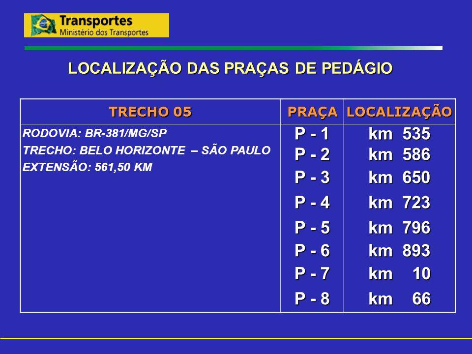 LOCALIZAÇÃO DAS PRAÇAS DE PEDÁGIO TRECHO 05 PRAÇALOCALIZAÇÃO RODOVIA: BR-381/MG/SP TRECHO: BELO HORIZONTE – SÃO PAULO EXTENSÃO: 561,50 KM P - 1 km 535