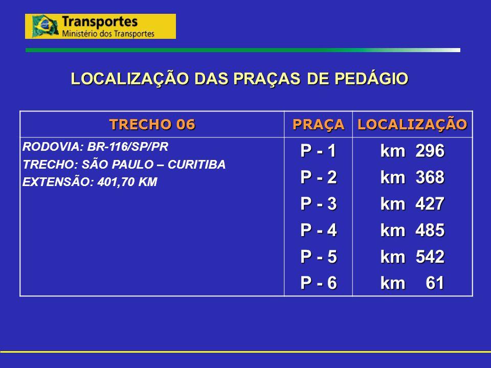LOCALIZAÇÃO DAS PRAÇAS DE PEDÁGIO TRECHO 06 PRAÇALOCALIZAÇÃO RODOVIA: BR-116/SP/PR TRECHO: SÃO PAULO – CURITIBA EXTENSÃO: 401,70 KM P - 1 km 296 P - 2