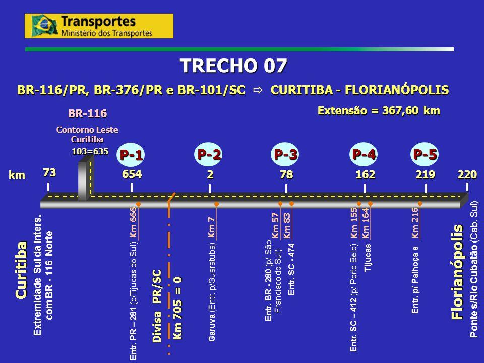 TRECHO 07 Divisa PR/SC Km 705 = 0 BR-116/PR, BR-376/PR e BR-101/SC CURITIBA - FLORIANÓPOLIS Extensão = 367,60 km Extensão = 367,60 km Curitiba Florian
