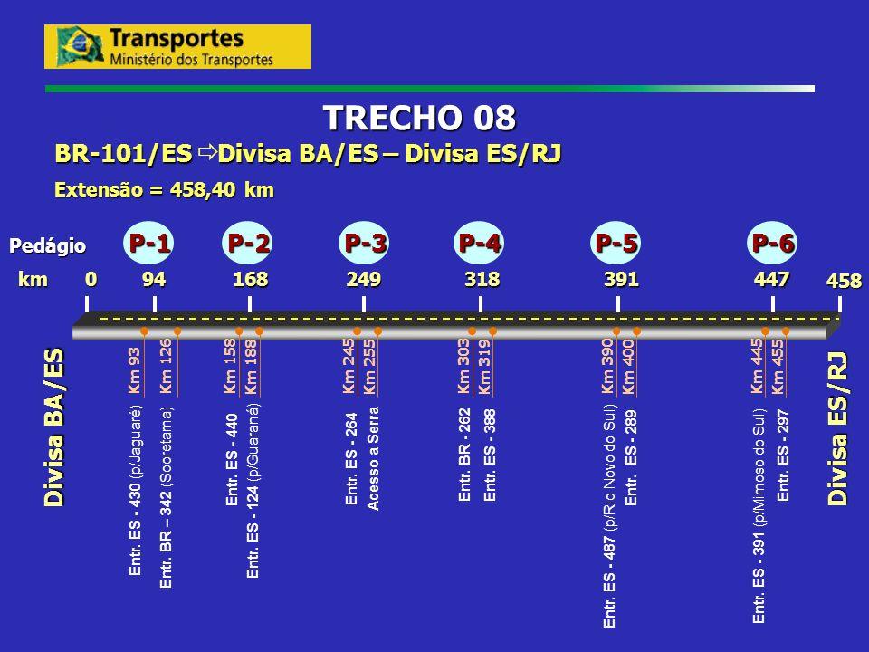 Divisa BA/ES 94447318249168 0 458 km BR-101/ES Divisa BA/ES – Divisa ES/RJ Extensão = 458,40 km TRECHO 08 391 Pedágio Entr. ES - 430 (p/Jaguaré) Entr.