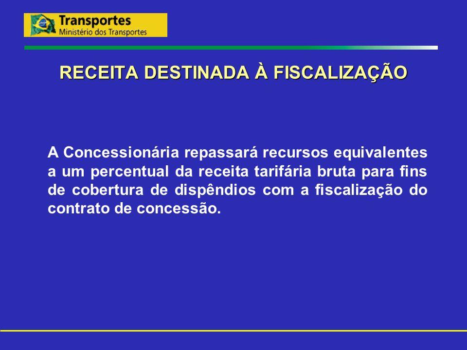 RECEITA DESTINADA À FISCALIZAÇÃO A Concessionária repassará recursos equivalentes a um percentual da receita tarifária bruta para fins de cobertura de