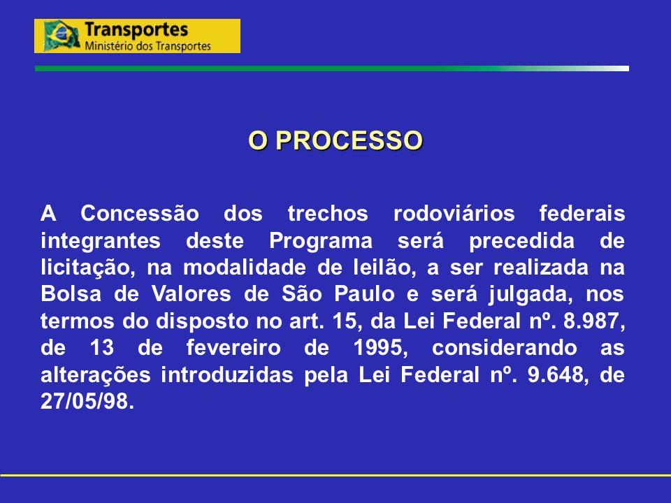 O PROCESSO A Concessão dos trechos rodoviários federais integrantes deste Programa será precedida de licitação, na modalidade de leilão, a ser realiza