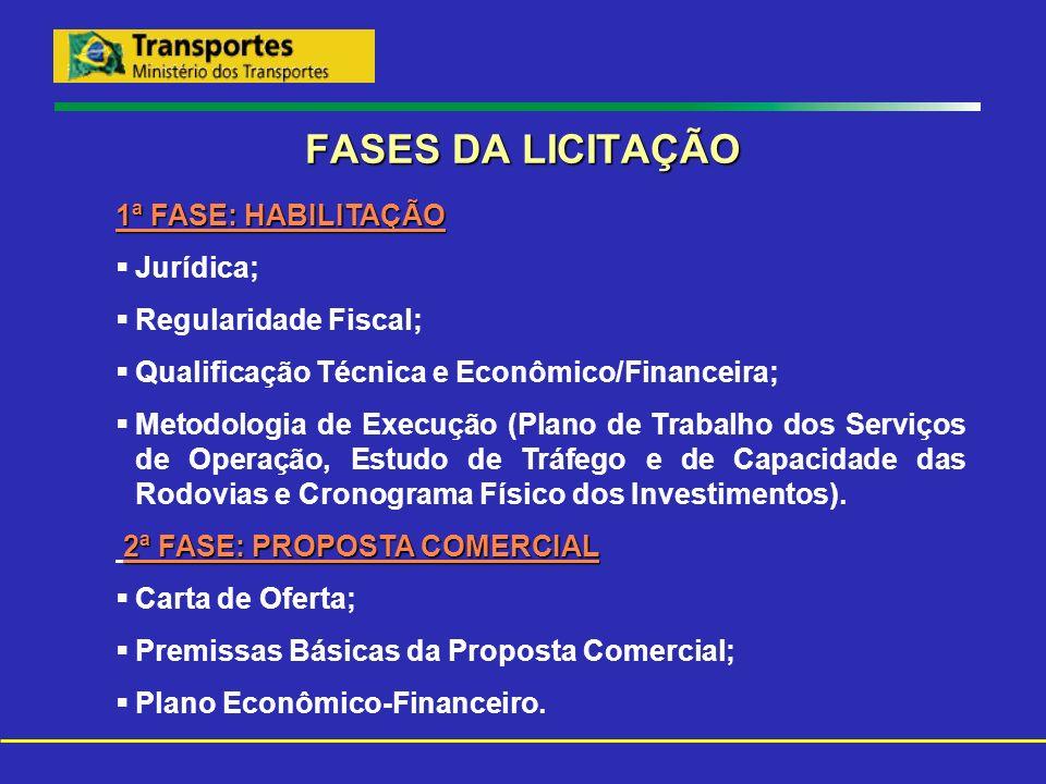 FASES DA LICITAÇÃO 1ª FASE: HABILITAÇÃO Jurídica; Regularidade Fiscal; Qualificação Técnica e Econômico/Financeira; Metodologia de Execução (Plano de