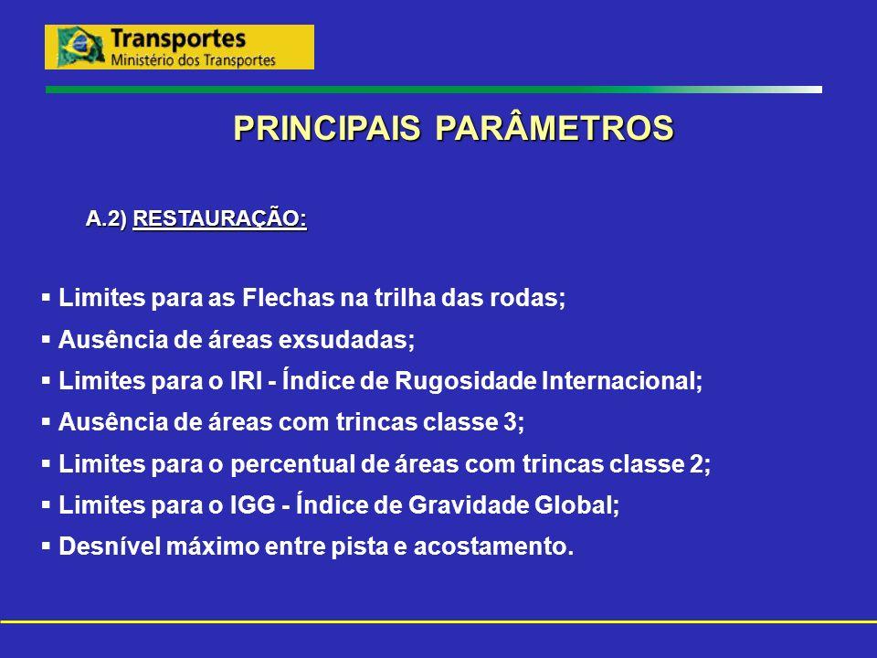 PRINCIPAIS PARÂMETROS A.2)RESTAURAÇÃO: A.2) RESTAURAÇÃO: Limites para as Flechas na trilha das rodas; Ausência de áreas exsudadas; Limites para o IRI