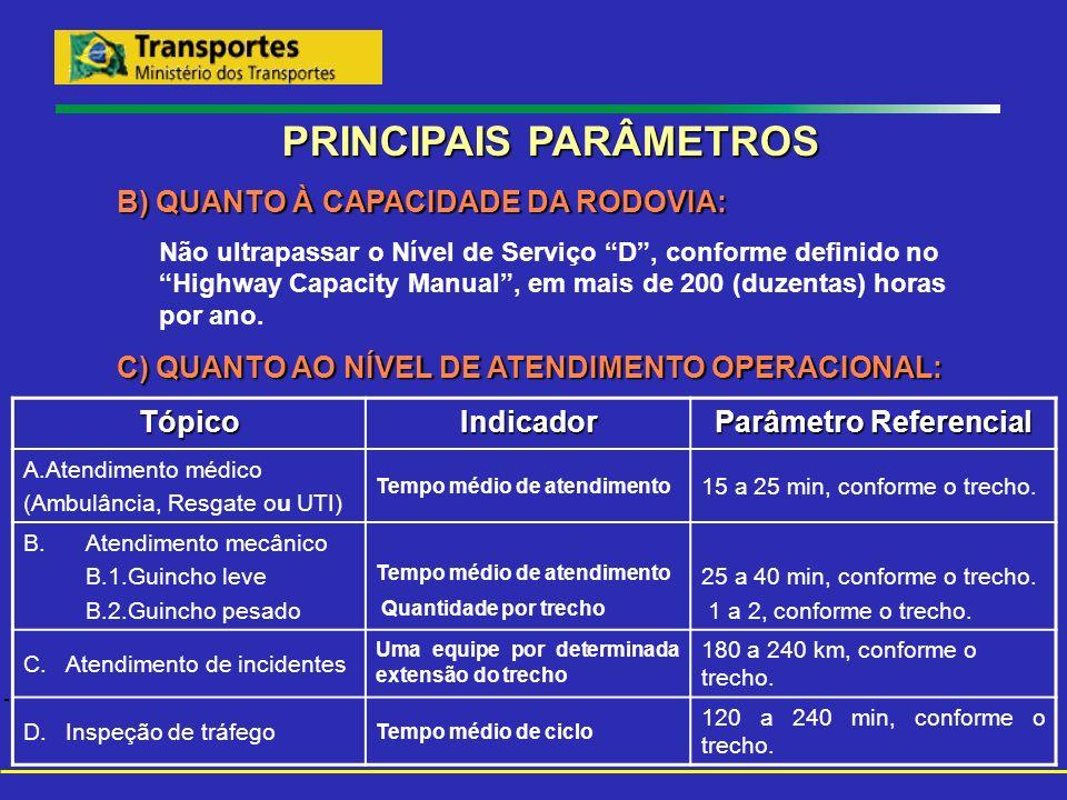 PRINCIPAIS PARÂMETROS B) QUANTO À CAPACIDADE DA RODOVIA: Não ultrapassar o Nível de Serviço D, conforme definido no Highway Capacity Manual, em mais d