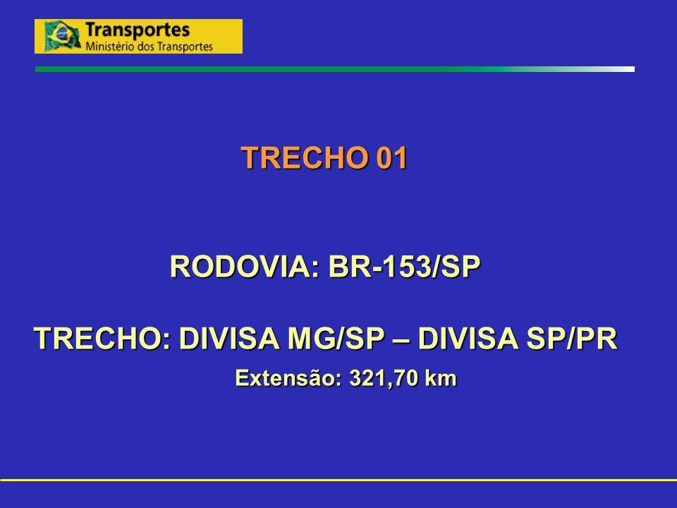 TRECHO 01 RODOVIA: BR-153/SP TRECHO: DIVISA MG/SP – DIVISA SP/PR Extensão: 321,70 km