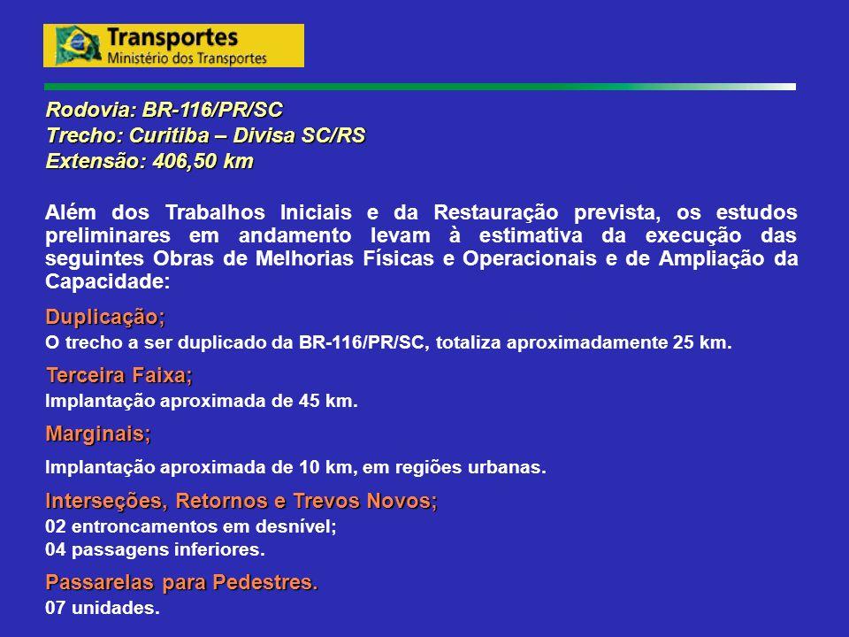 Rodovia: BR-116/PR/SC Trecho: Curitiba – Divisa SC/RS Extensão: 406,50 km Além dos Trabalhos Iniciais e da Restauração prevista, os estudos preliminar